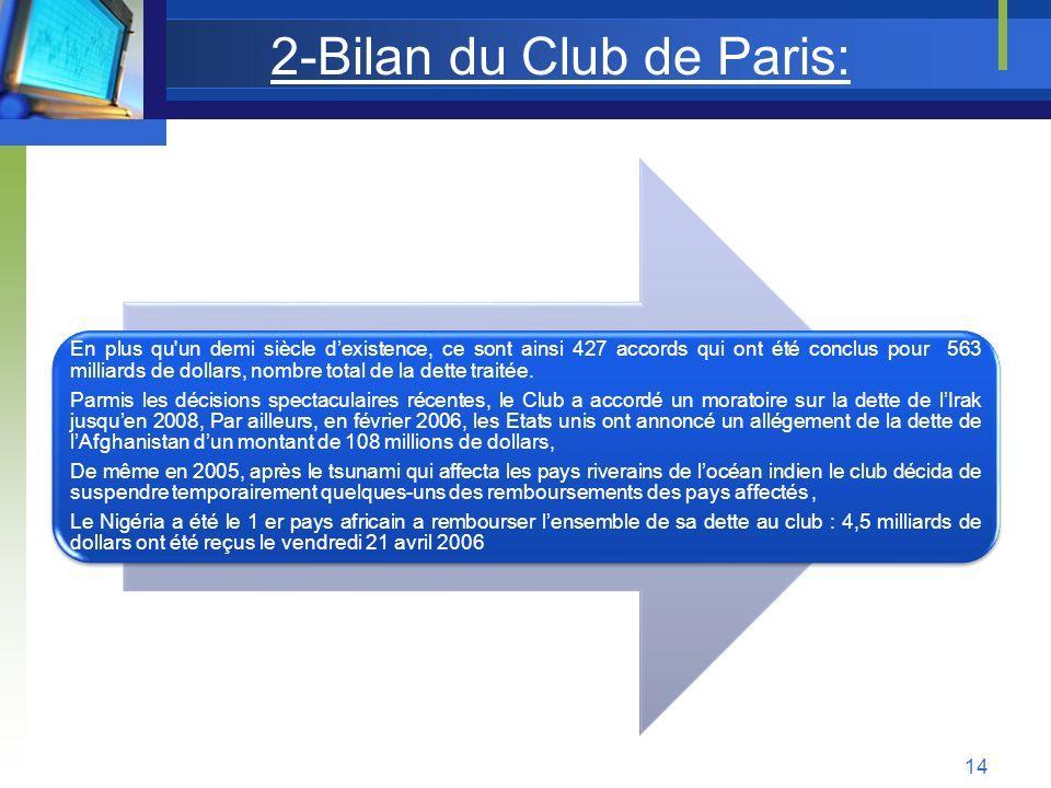 2-Bilan du Club de Paris: En plus qu'un demi siècle dexistence, ce sont ainsi 427 accords qui ont été conclus pour 563 milliards de dollars, nombre to