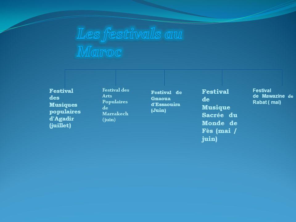 Festival des Musiques populaires d'Agadir (juillet) Festival des Arts Populaires de Marrakech (juin) Festival de Gnaoua d'Essaouira (Juin) Festival de