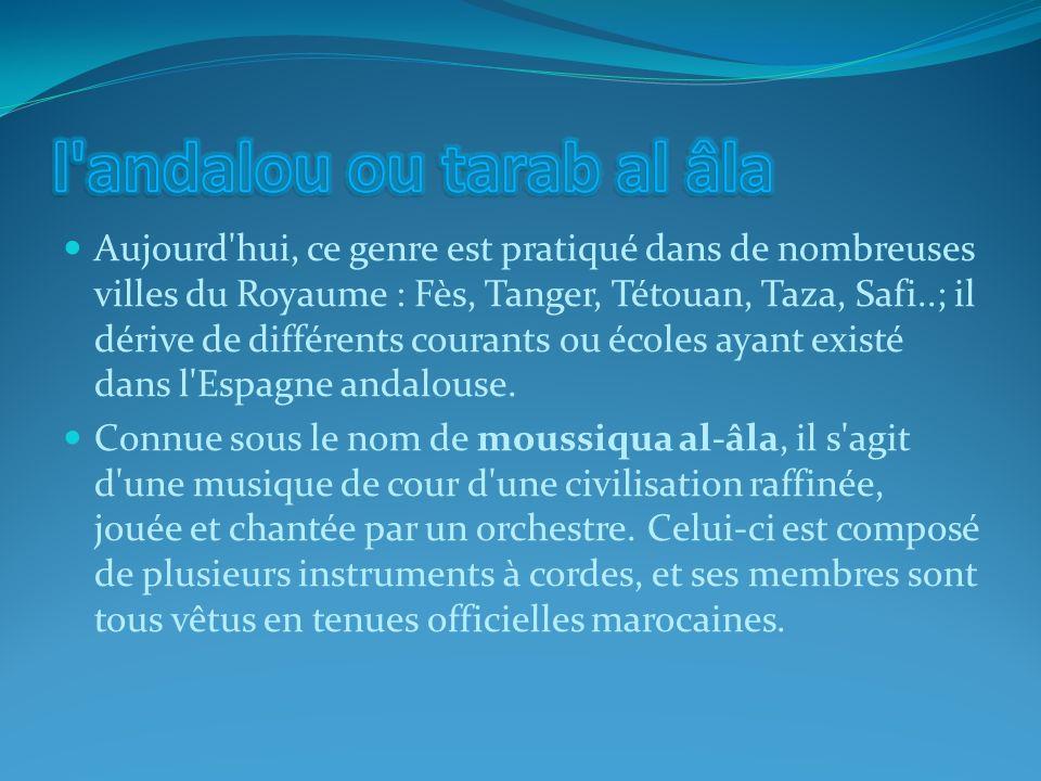 Aujourd'hui, ce genre est pratiqué dans de nombreuses villes du Royaume : Fès, Tanger, Tétouan, Taza, Safi..; il dérive de différents courants ou écol