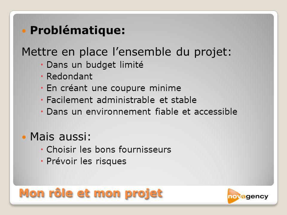 Mon rôle et mon projet Problématique: Mettre en place lensemble du projet: Dans un budget limité Redondant En créant une coupure minime Facilement adm