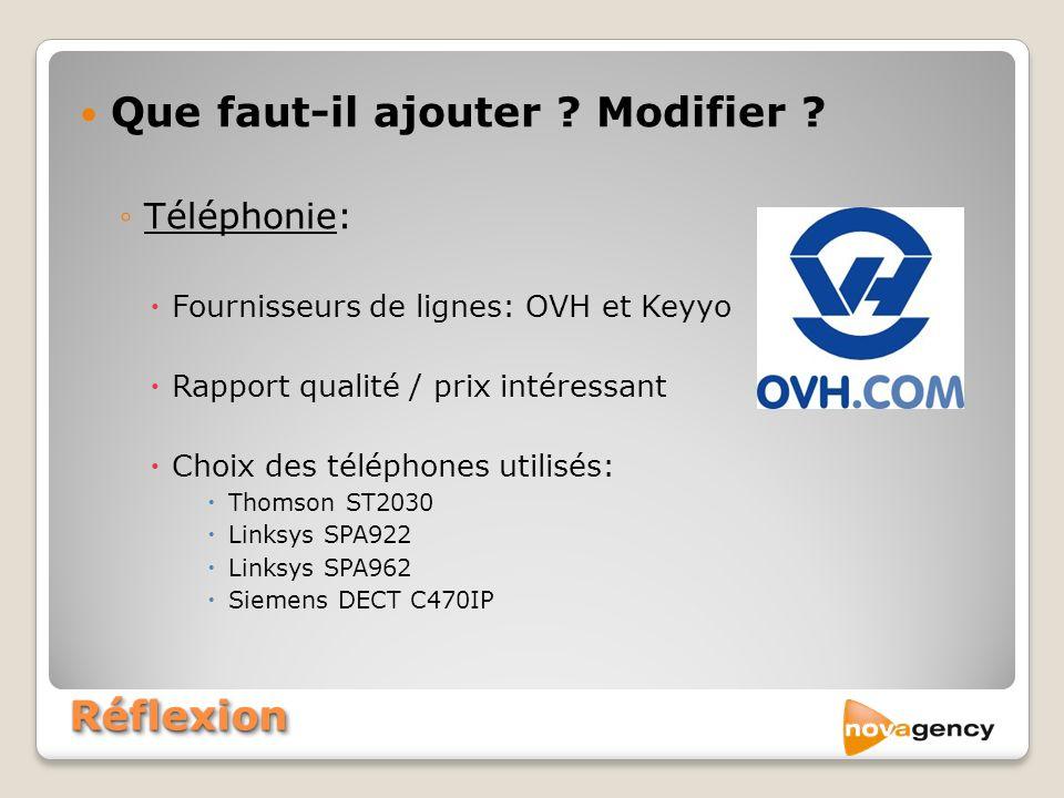RéflexionRéflexion Que faut-il ajouter ? Modifier ? Téléphonie: Fournisseurs de lignes: OVH et Keyyo Rapport qualité / prix intéressant Choix des télé