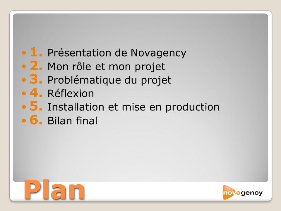PlanPlan 1. Présentation de Novagency 2. Mon rôle et mon projet 3. Problématique du projet 4. Réflexion 5. Installation et mise en production 6. Bilan