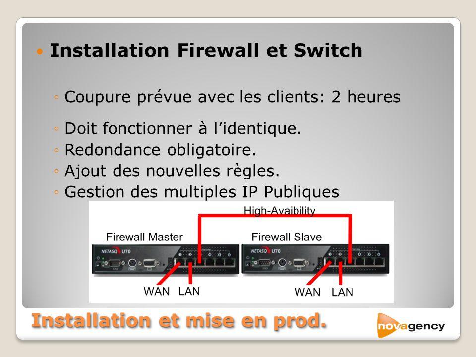 Installation et mise en prod. Installation Firewall et Switch Coupure prévue avec les clients: 2 heures Doit fonctionner à lidentique. Redondance obli