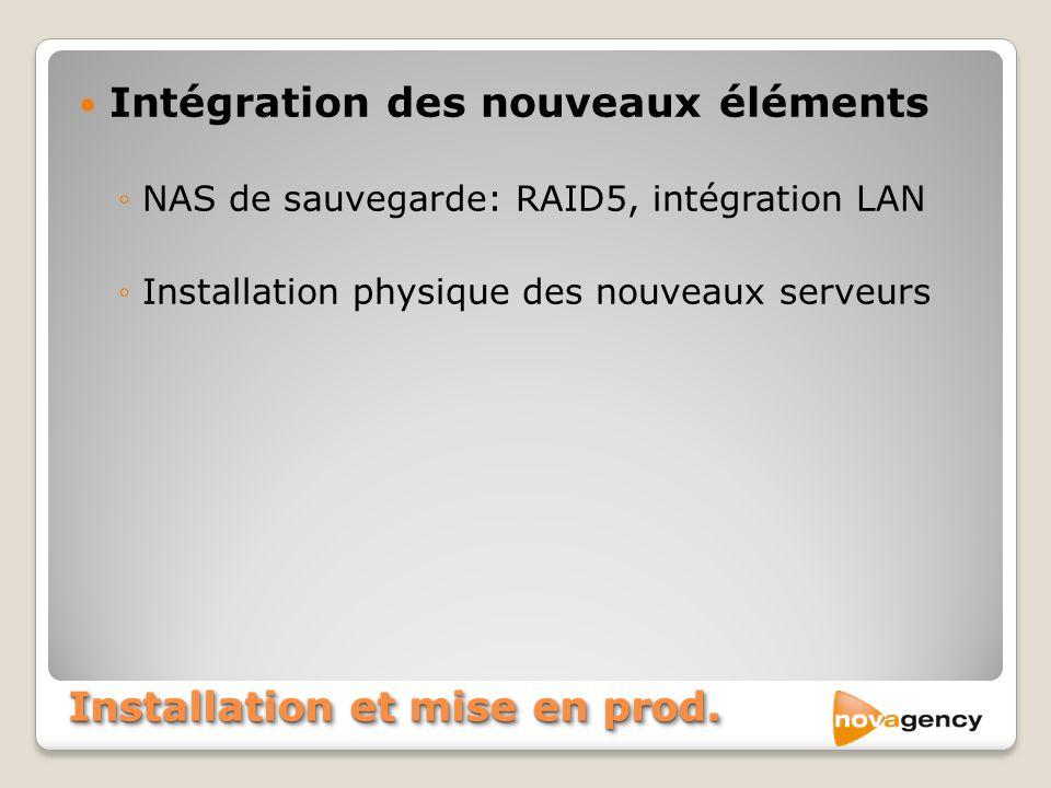 Intégration des nouveaux éléments NAS de sauvegarde: RAID5, intégration LAN Installation physique des nouveaux serveurs