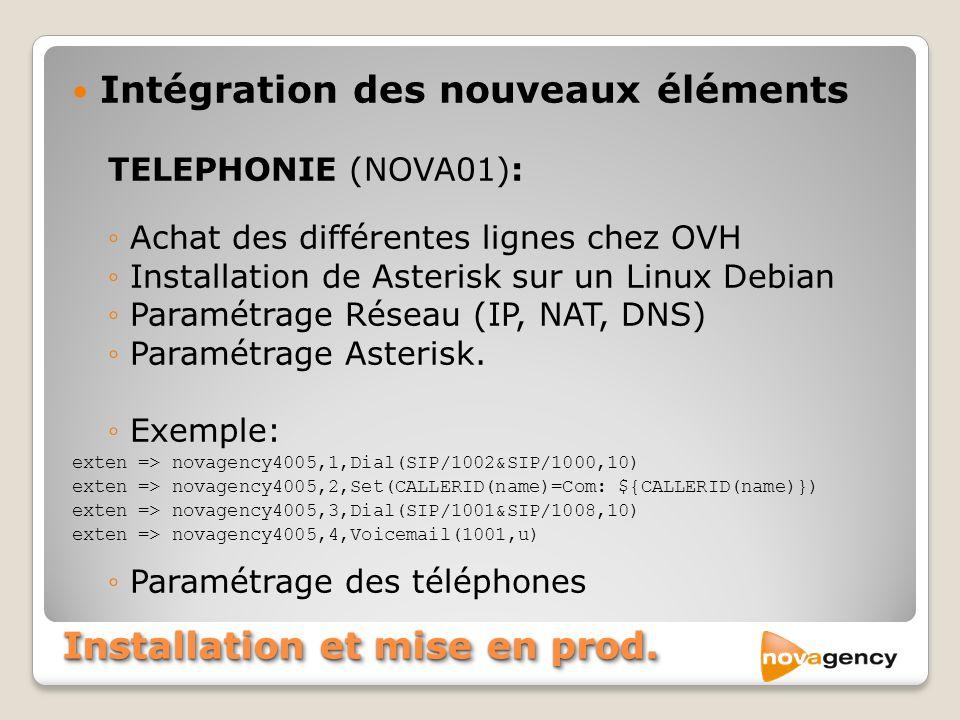 Installation et mise en prod. Intégration des nouveaux éléments TELEPHONIE (NOVA01): Achat des différentes lignes chez OVH Installation de Asterisk su