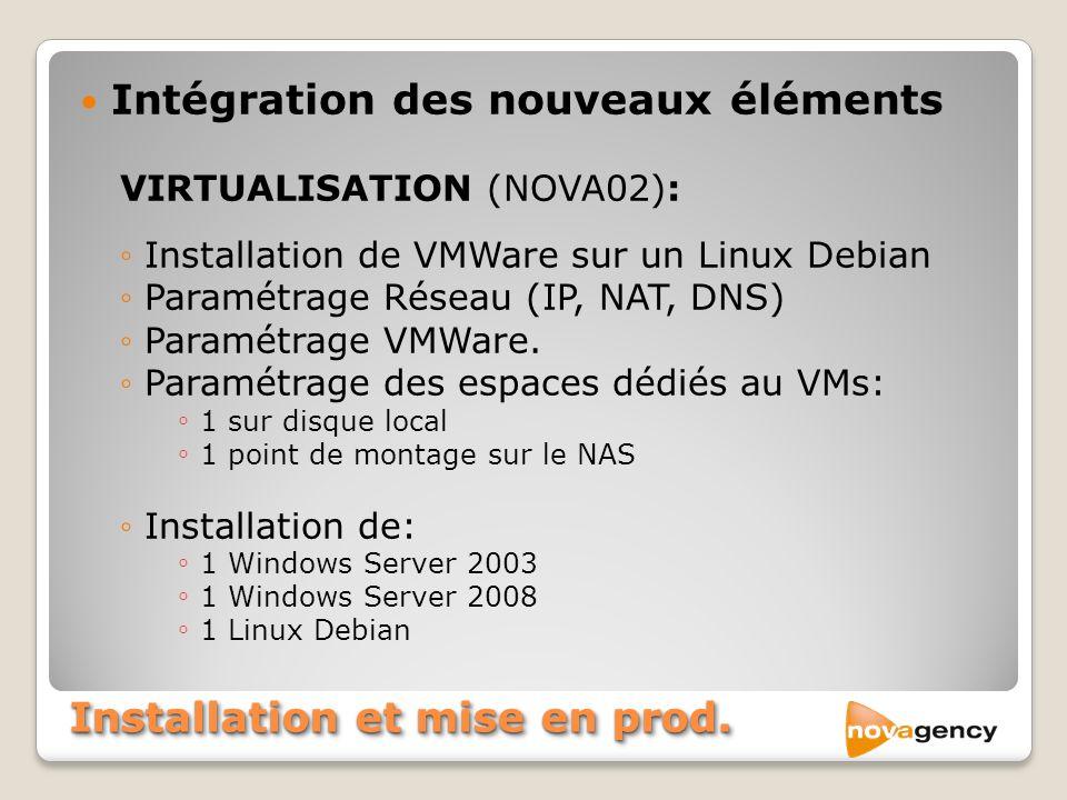 Installation et mise en prod. Intégration des nouveaux éléments VIRTUALISATION (NOVA02): Installation de VMWare sur un Linux Debian Paramétrage Réseau