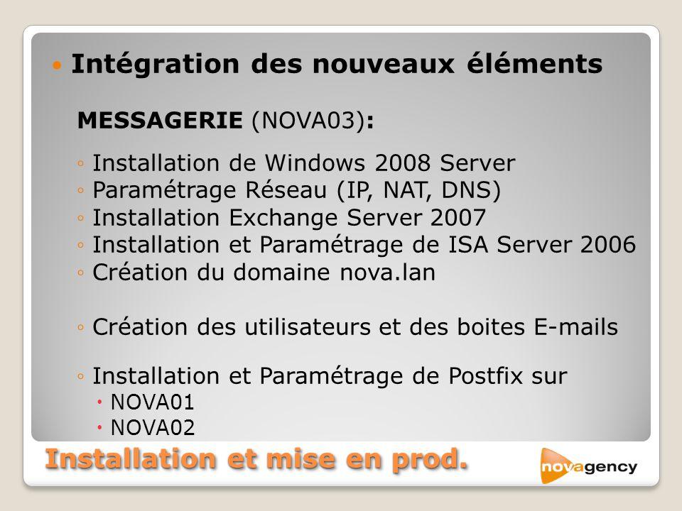 Installation et mise en prod. Intégration des nouveaux éléments MESSAGERIE (NOVA03): Installation de Windows 2008 Server Paramétrage Réseau (IP, NAT,