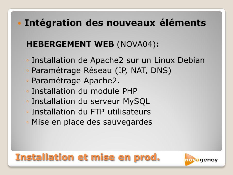 Installation et mise en prod. Intégration des nouveaux éléments HEBERGEMENT WEB (NOVA04): Installation de Apache2 sur un Linux Debian Paramétrage Rése