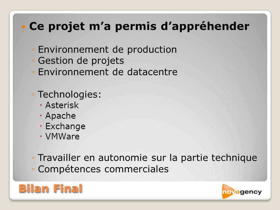Bilan Final Ce projet ma permis dappréhender Environnement de production Gestion de projets Environnement de datacentre Technologies: Asterisk Apache