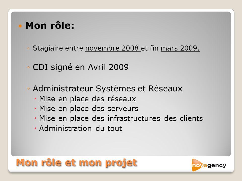Mon rôle et mon projet Mon rôle: Stagiaire entre novembre 2008 et fin mars 2009. CDI signé en Avril 2009 Administrateur Systèmes et Réseaux Mise en pl