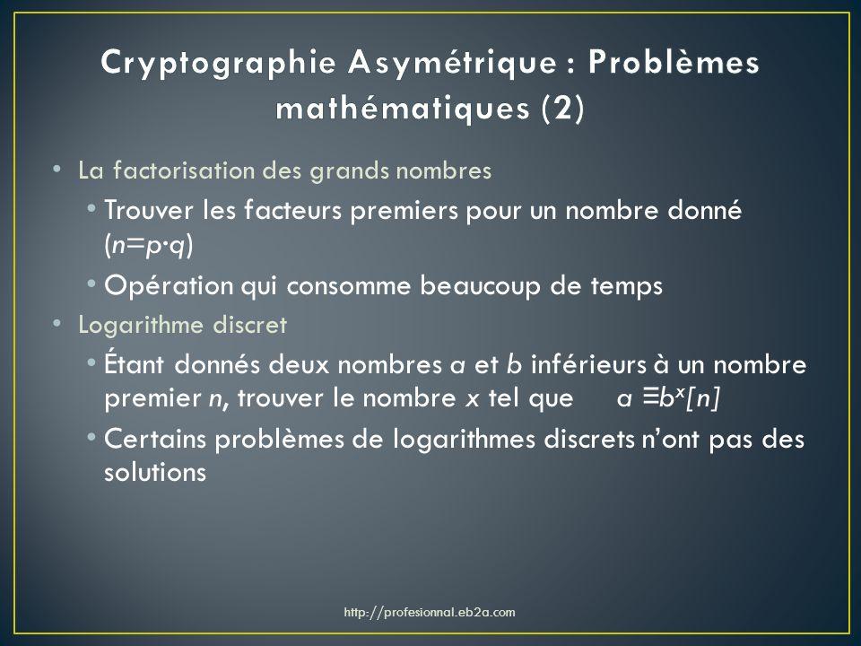 La factorisation des grands nombres Trouver les facteurs premiers pour un nombre donné (n=p·q) Opération qui consomme beaucoup de temps Logarithme dis