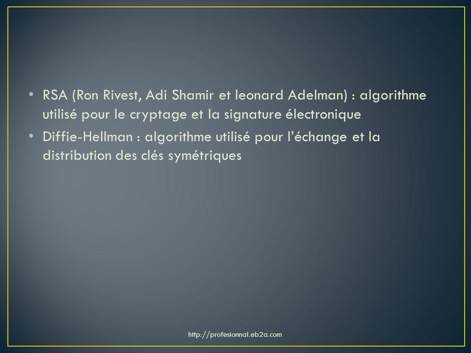 RSA (Ron Rivest, Adi Shamir et leonard Adelman) : algorithme utilisé pour le cryptage et la signature électronique Diffie-Hellman : algorithme utilisé