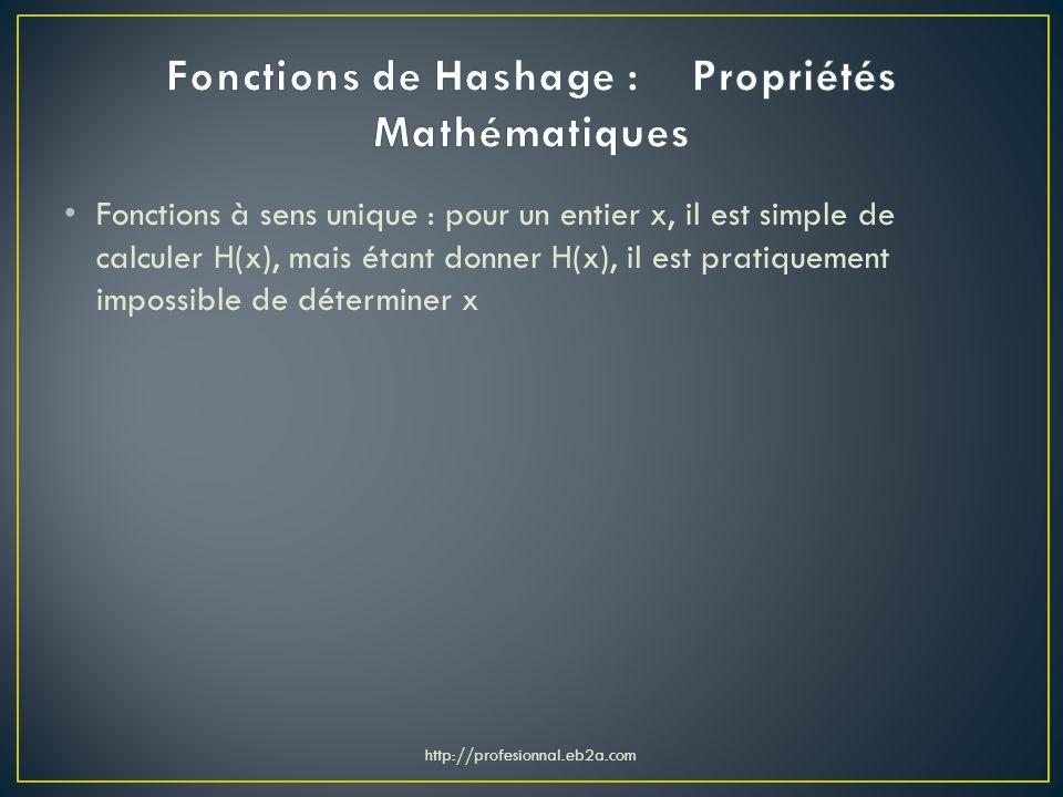 Fonctions à sens unique : pour un entier x, il est simple de calculer H(x), mais étant donner H(x), il est pratiquement impossible de déterminer x htt