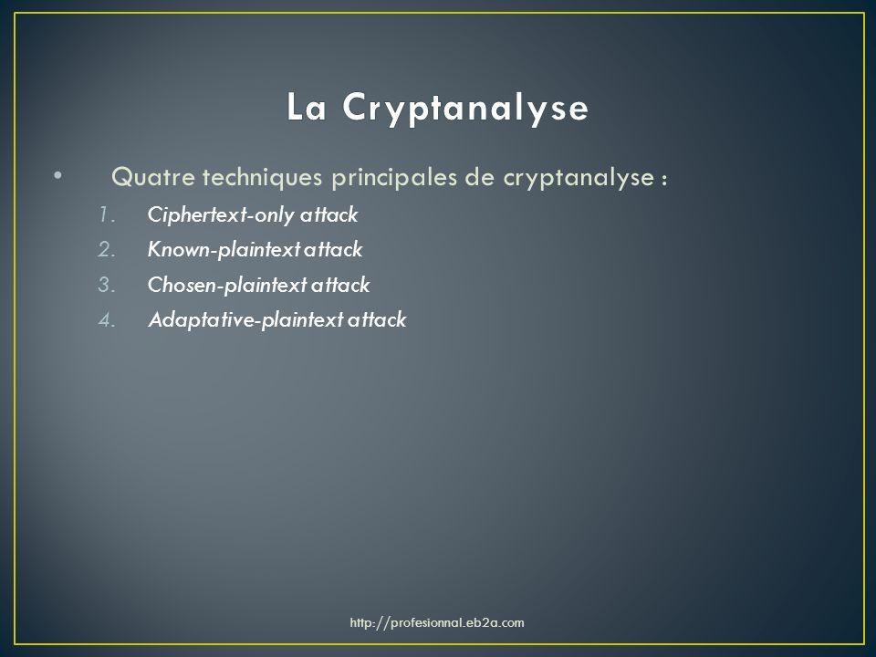 Quatre techniques principales de cryptanalyse : 1.Ciphertext-only attack 2.Known-plaintext attack 3.Chosen-plaintext attack 4.Adaptative-plaintext att