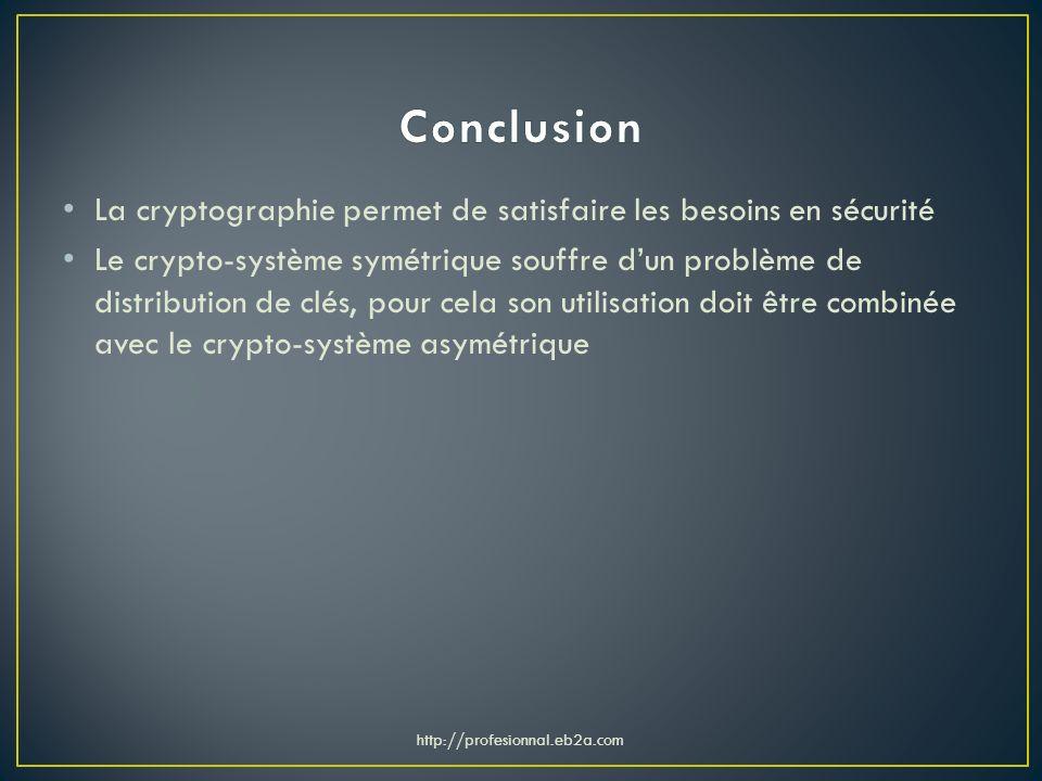 La cryptographie permet de satisfaire les besoins en sécurité Le crypto-système symétrique souffre dun problème de distribution de clés, pour cela son