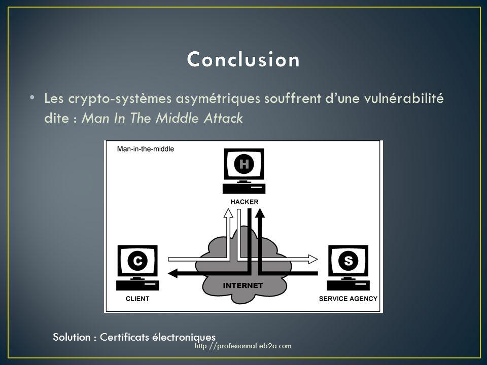 Les crypto-systèmes asymétriques souffrent dune vulnérabilité dite : Man In The Middle Attack Solution : Certificats électroniques http://profesionnal