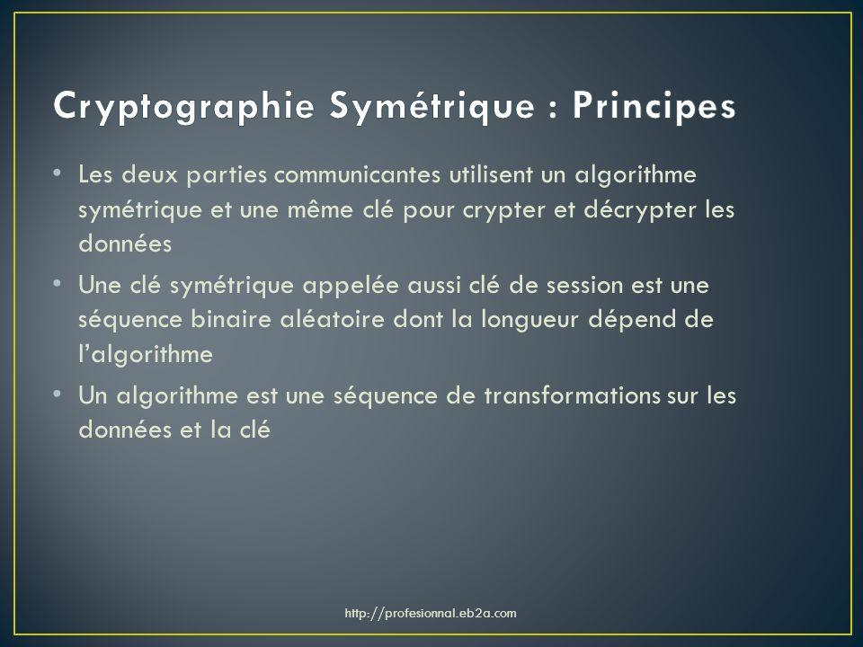 La cryptographie permet de satisfaire les besoins en sécurité Le crypto-système symétrique souffre dun problème de distribution de clés, pour cela son utilisation doit être combinée avec le crypto-système asymétrique http://profesionnal.eb2a.com