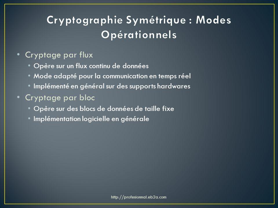 Cryptage par flux Opère sur un flux continu de données Mode adapté pour la communication en temps réel Implémenté en général sur des supports hardware