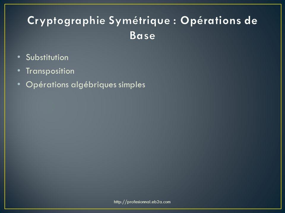 Substitution Transposition Opérations algébriques simples http://profesionnal.eb2a.com
