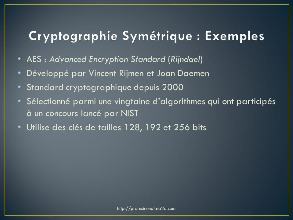 AES : Advanced Encryption Standard (Rijndael) Développé par Vincent Rijmen et Joan Daemen Standard cryptographique depuis 2000 Sélectionné parmi une v