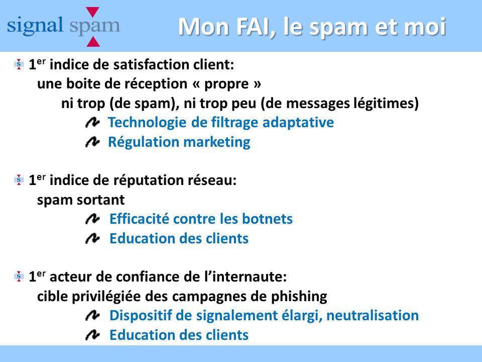 Mon FAI, le spam et moi 1 er indice de satisfaction client: une boite de réception « propre » ni trop (de spam), ni trop peu (de messages légitimes) T