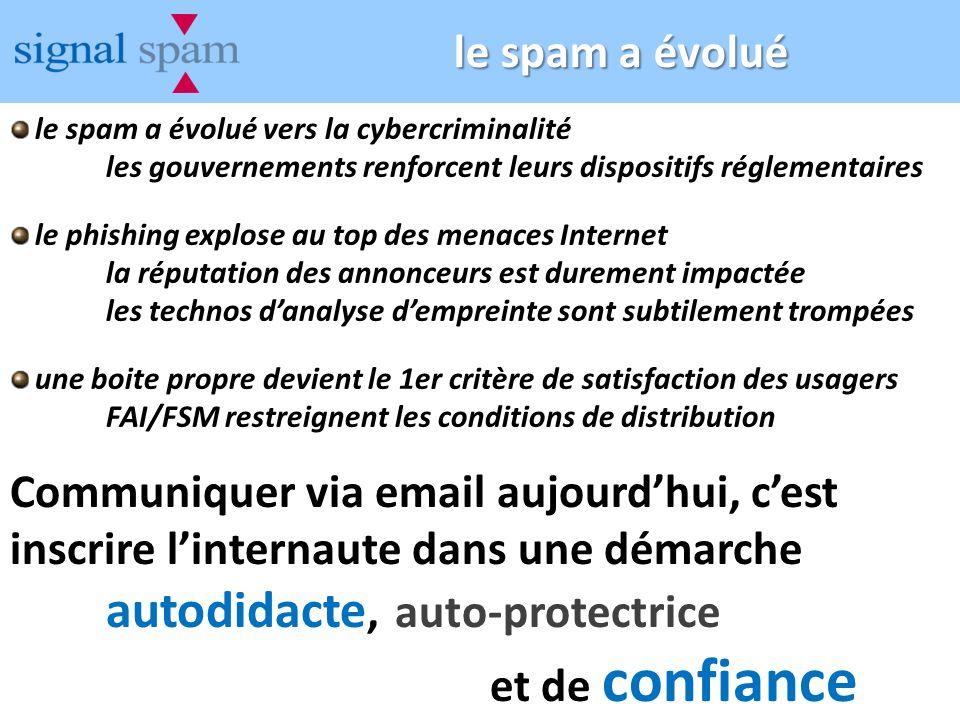 le spam a évolué le spam a évolué vers la cybercriminalité les gouvernements renforcent leurs dispositifs réglementaires le phishing explose au top de