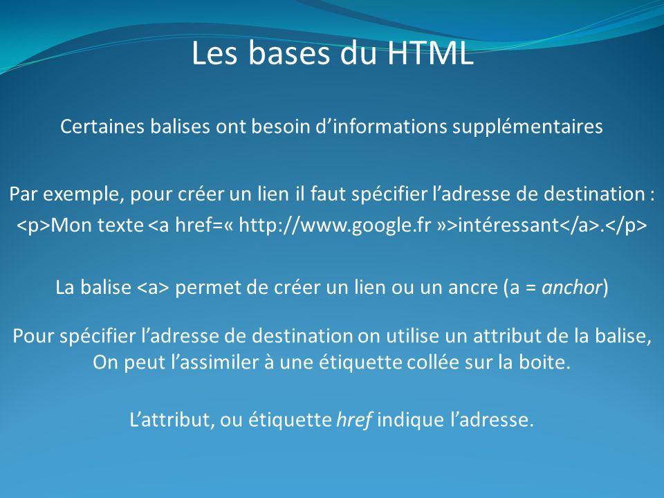 Les bases du HTML Certaines balises ont besoin dinformations supplémentaires Par exemple, pour créer un lien il faut spécifier ladresse de destination : Mon texte intéressant.