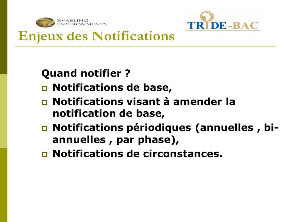 Enjeux des Notifications Quand notifier ? Notifications de base, Notifications visant à amender la notification de base, Notifications périodiques (an