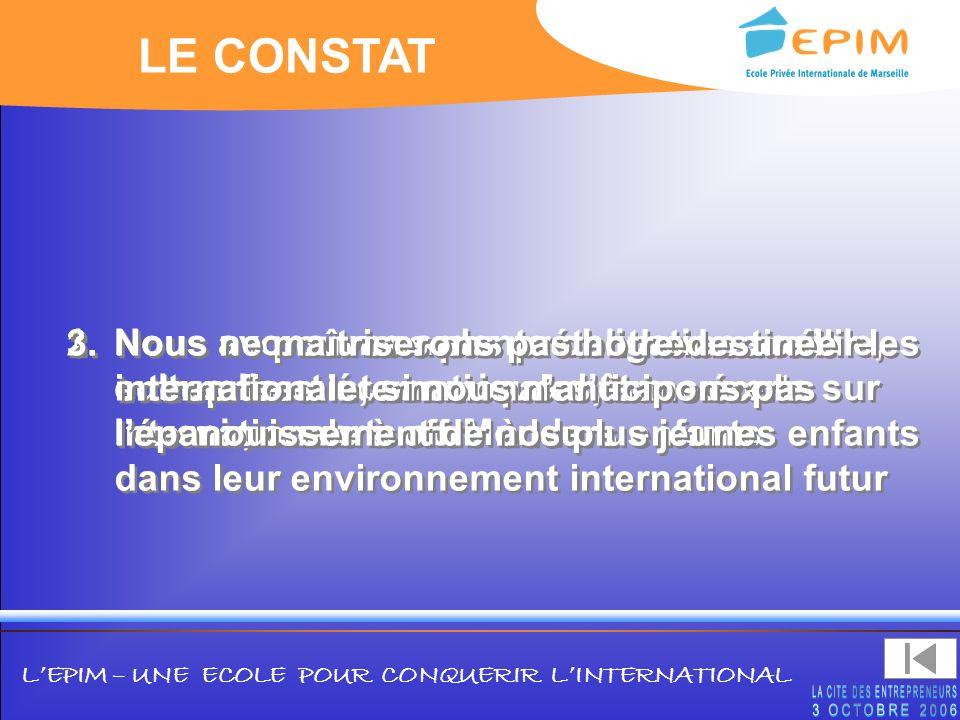 LEPIM – UNE ECOLE POUR CONQUERIR LINTERNATIONAL LE CONSTAT 1.Nous avons une ardente obligation sociale, culturelle et économique dêtre ouverts sur lav