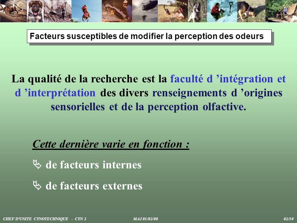 Facteurs susceptibles de modifier la perception des odeurs La qualité de la recherche est la faculté d intégration et d interprétation des divers rens