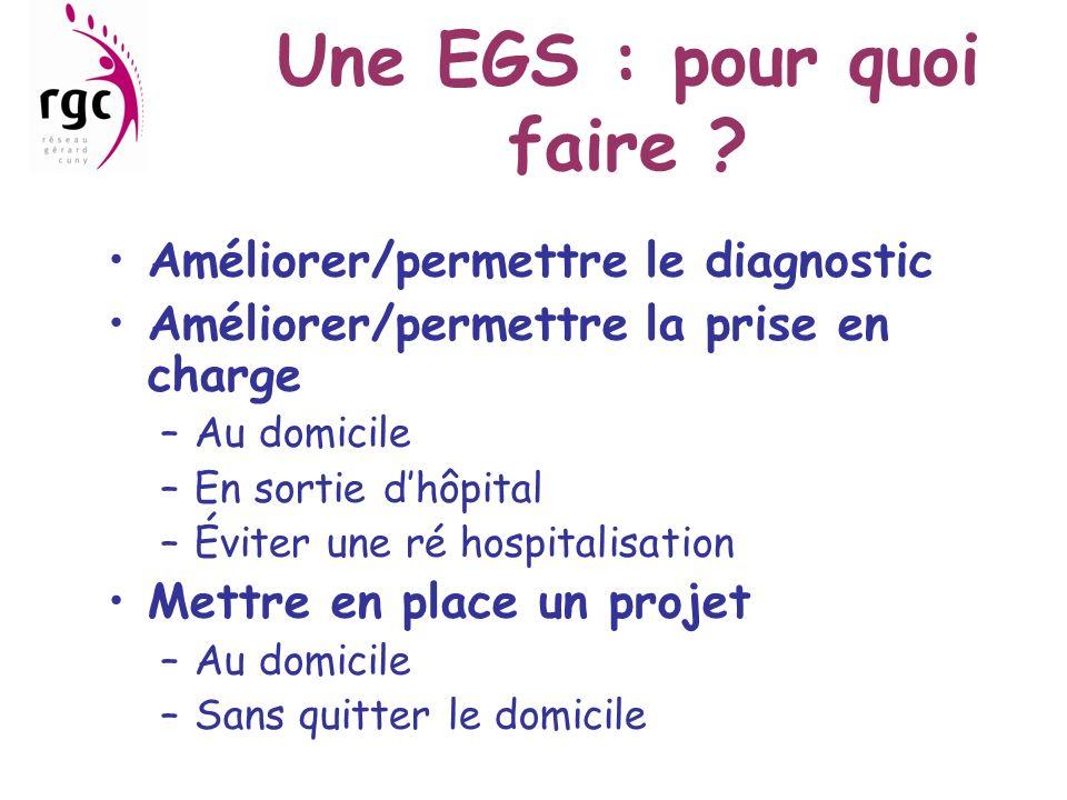 Une EGS : pour quoi faire ? Améliorer/permettre le diagnostic Améliorer/permettre la prise en charge –Au domicile –En sortie dhôpital –Éviter une ré h