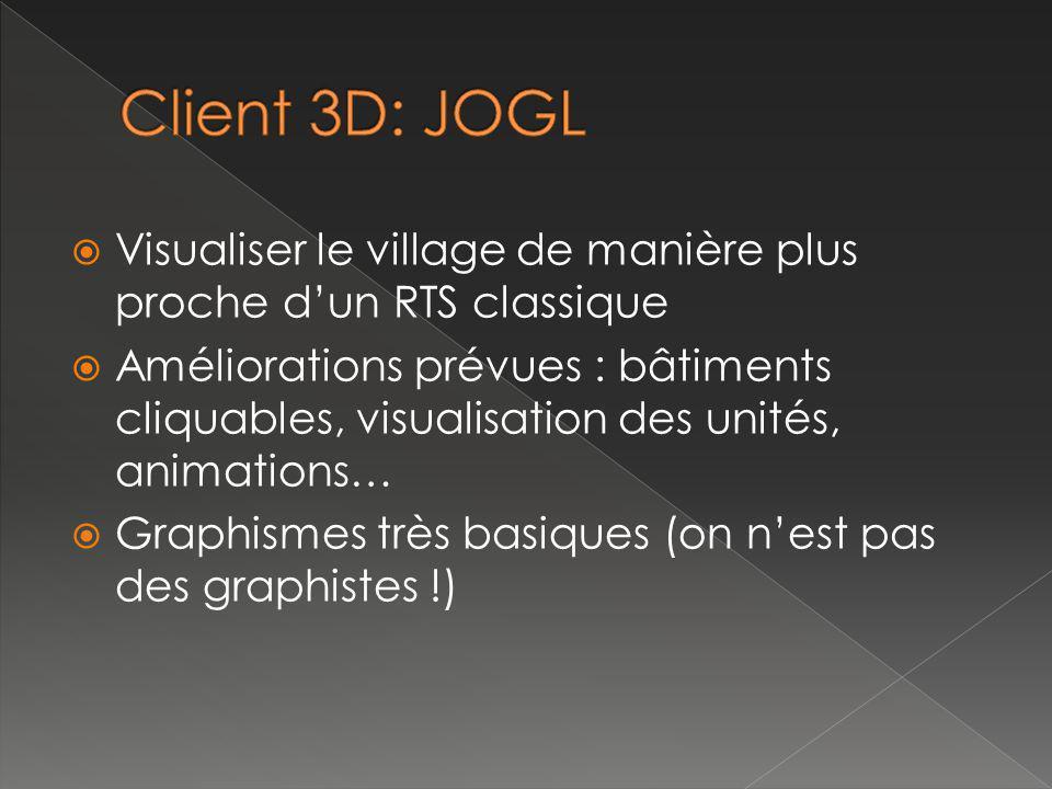 Visualiser le village de manière plus proche dun RTS classique Améliorations prévues : bâtiments cliquables, visualisation des unités, animations… Graphismes très basiques (on nest pas des graphistes !)