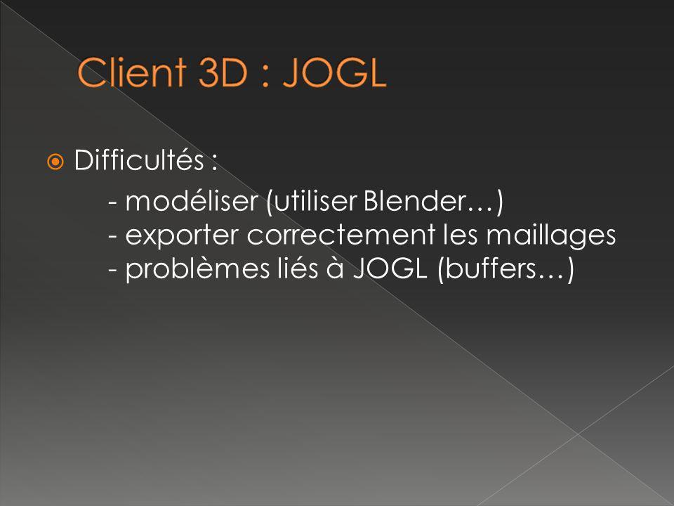 Difficultés : - modéliser (utiliser Blender…) - exporter correctement les maillages - problèmes liés à JOGL (buffers…)