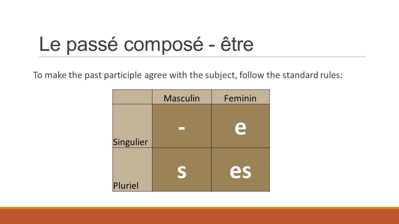Le passé composé - être To make the past participle agree with the subject, follow the standard rules: MasculinFeminin Singulier - e Pluriel ses