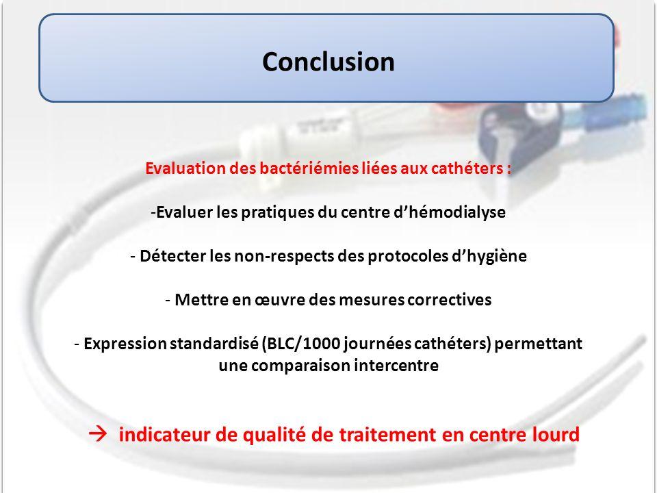 Conclusion Evaluation des bactériémies liées aux cathéters : -Evaluer les pratiques du centre dhémodialyse - Détecter les non-respects des protocoles dhygiène - Mettre en œuvre des mesures correctives - Expression standardisé (BLC/1000 journées cathéters) permettant une comparaison intercentre indicateur de qualité de traitement en centre lourd