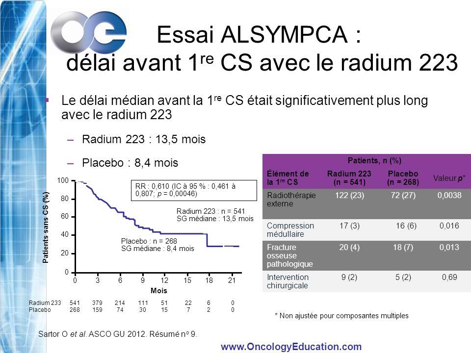 www.OncologyEducation.com Sartor O et al. ASCO GU 2012. Résumé n o 9. Le délai médian avant la 1 re CS était significativement plus long avec le radiu