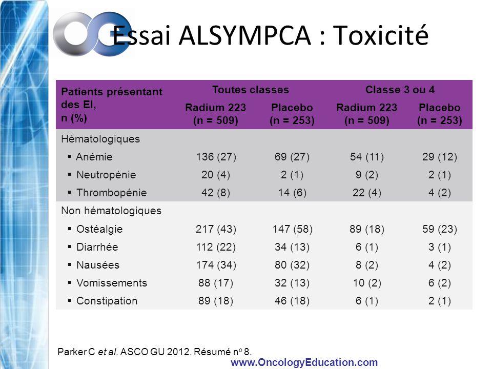 www.OncologyEducation.com Parker C et al. ASCO GU 2012. Résumé n o 8. Essai ALSYMPCA : Toxicité Patients présentant des EI, n (%) Toutes classesClasse