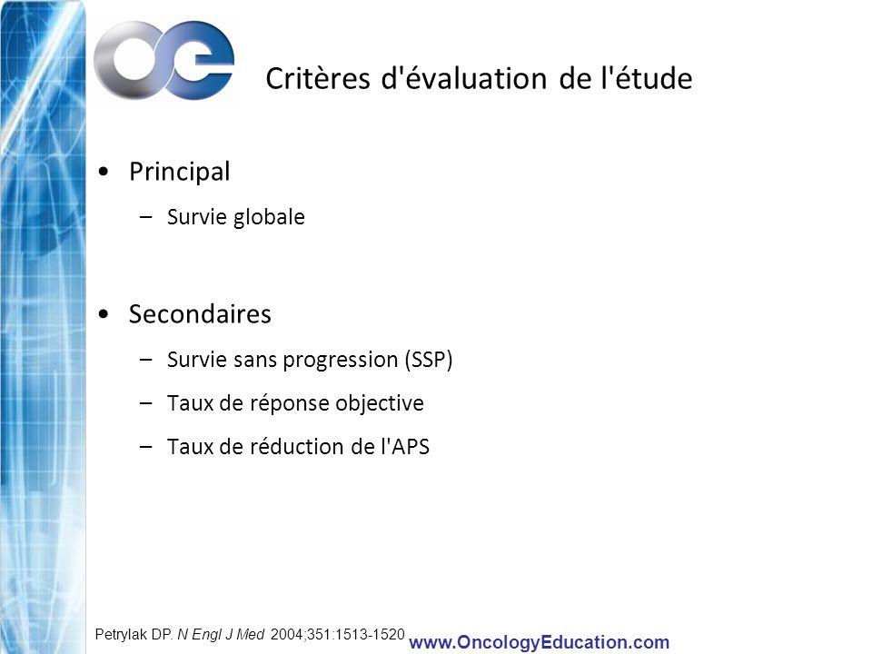 www.OncologyEducation.com Critères d'évaluation de l'étude Principal –Survie globale Secondaires –Survie sans progression (SSP) –Taux de réponse objec