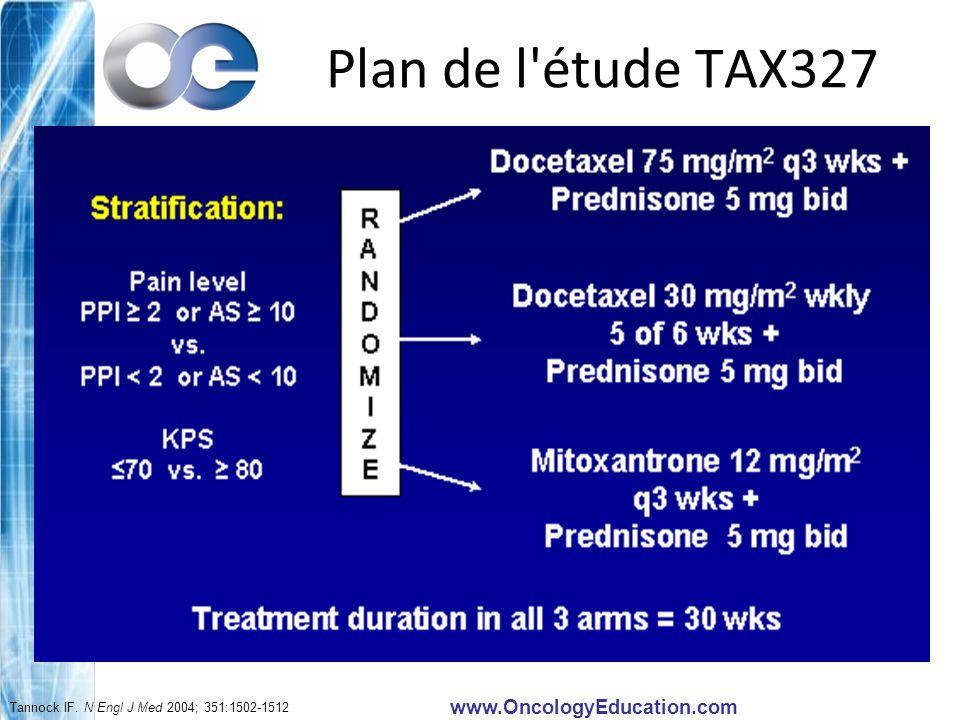 www.OncologyEducation.com Plan de l étude TAX327 Tannock IF. N Engl J Med 2004; 351:1502-1512