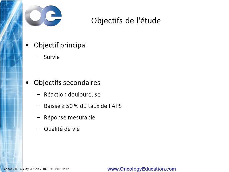 www.OncologyEducation.com Objectifs de l'étude Objectif principal –Survie Objectifs secondaires –Réaction douloureuse –Baisse 50 % du taux de l'APS –R