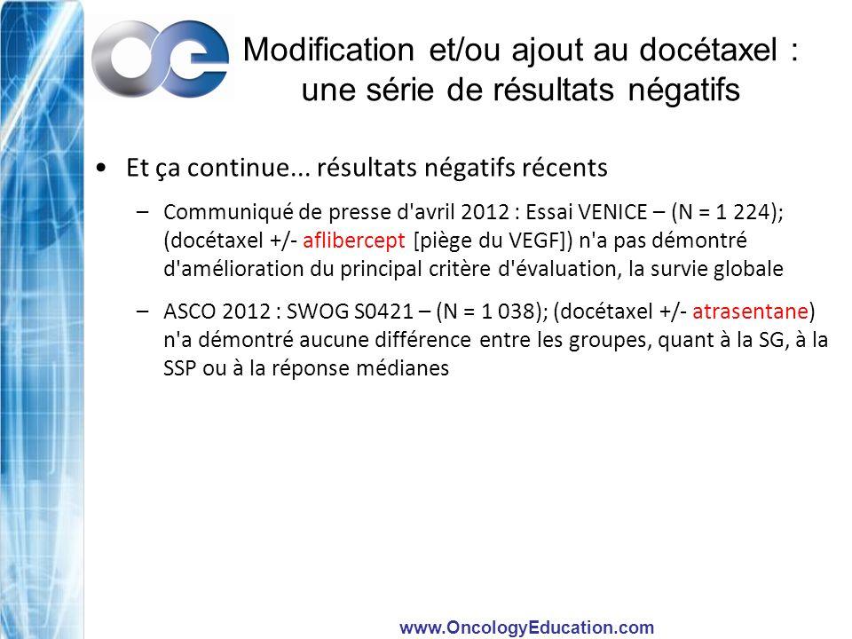 www.OncologyEducation.com Modification et/ou ajout au docétaxel : une série de résultats négatifs Et ça continue... résultats négatifs récents –Commun
