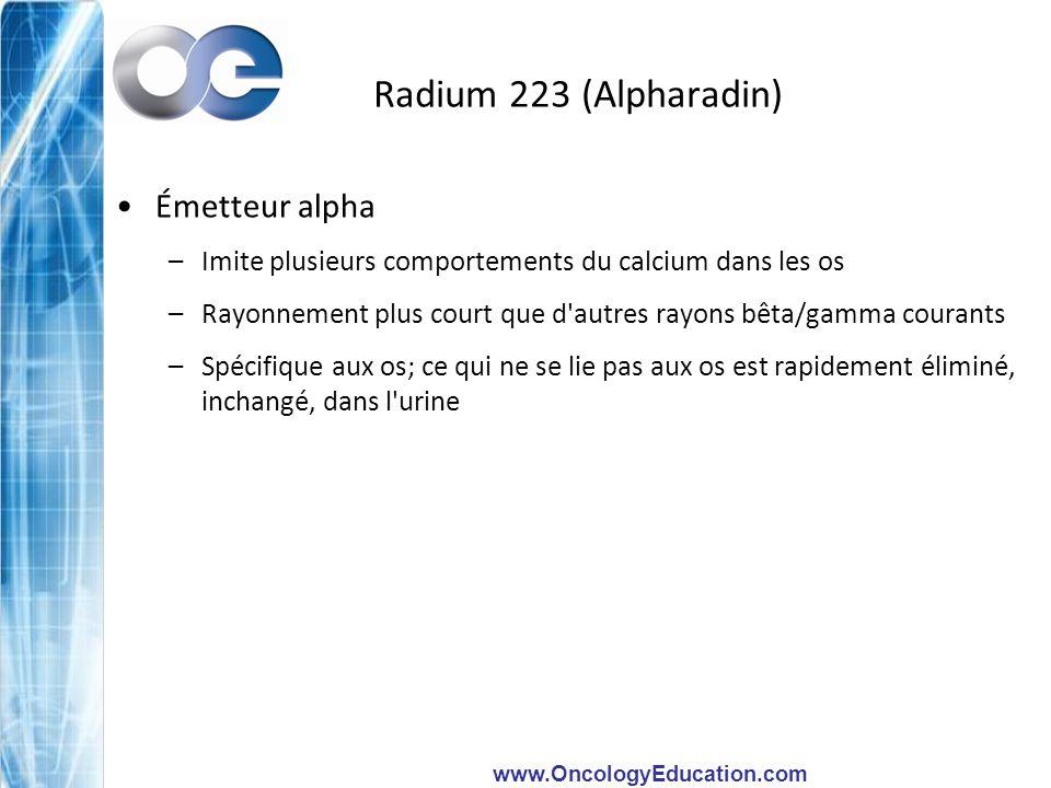 www.OncologyEducation.com Radium 223 (Alpharadin) Émetteur alpha –Imite plusieurs comportements du calcium dans les os –Rayonnement plus court que d'a