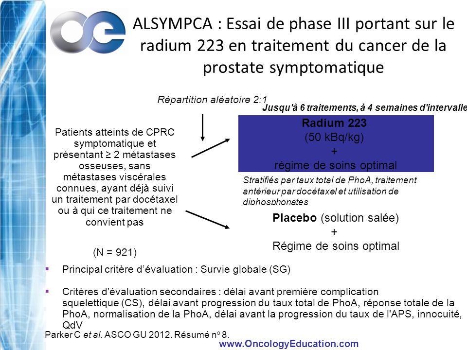 www.OncologyEducation.com Essais contrôlés à répartition aléatoire sur le docétaxel en présence d un CPHR/CPRC Mitoxantrone/prednisone, comparativement à : SWOG 9916 (n = 620) 1 –docétaxel, à 60 mg/m 2 aux 21 jours/estramustine jours 1 à 5 TAX.327 (n = 1002) 2 –docétaxel, à 70 mg/m 2 i.v.