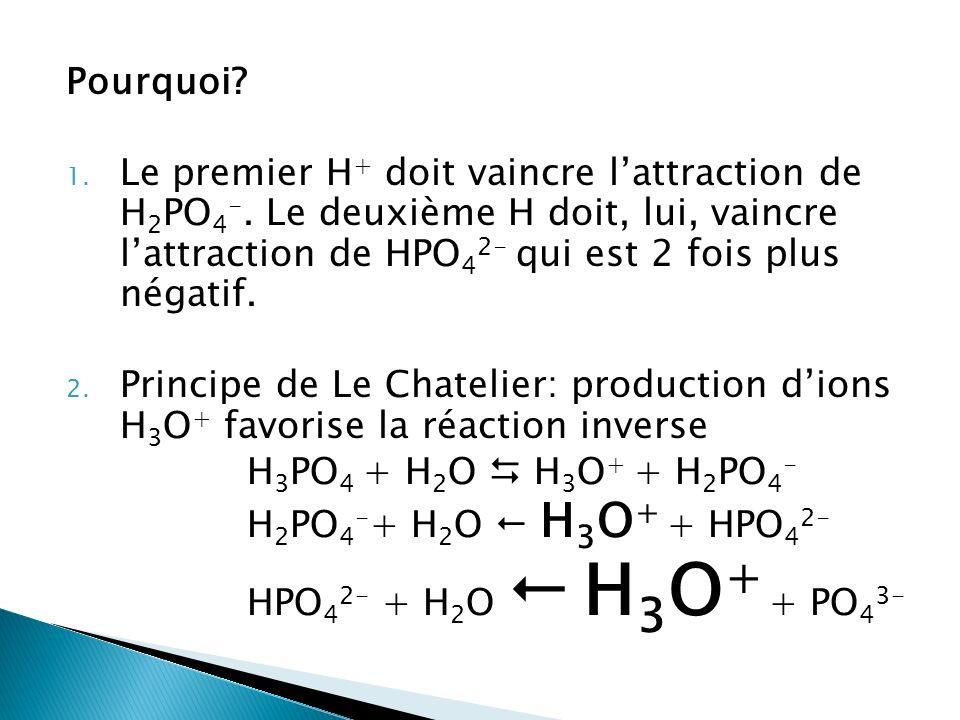 Calculez le pH dune solution aqueuse de H 3 PO 4 à 5,0 mol/L et la concentration des espèces ioniques H 2 PO 4 -, HPO 4 2- et PO 4 3- dans cette solution.