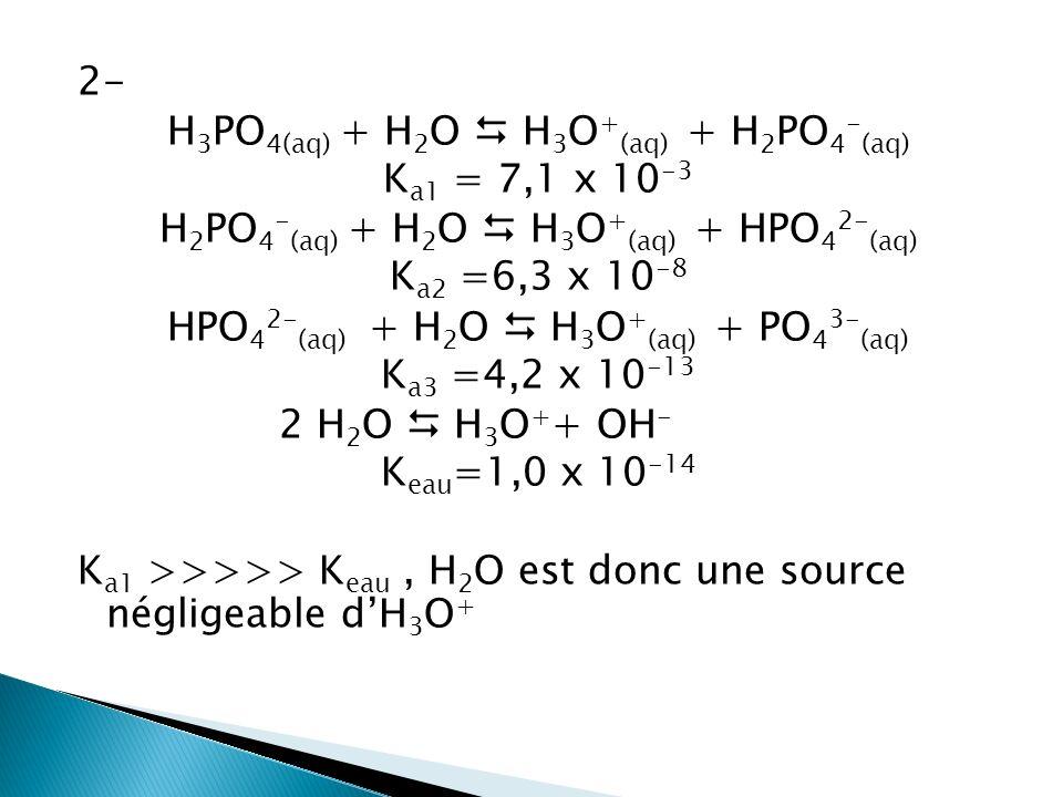 Comparant les K a des différentes dissociations de H 3 PO 4, K a1 = 7,1 x 10 -3 K a2 = 6,3 x 10 -8 K a3 = 4,2 x 10 -13 K a1 >>> K a2 >>> K a3 On peut dire que seule la première dissociation contribue significativement à laugmentation d H 3 O +