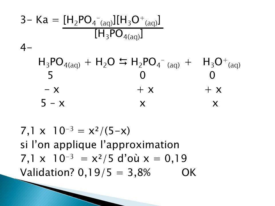 Ne reste quà calculer le pH utilisant [H 3 O + ]=0,19 pH = - log (0,19) = 0,72 Pour ce qui est des concentrations à léquilibre, on na quà utiliser les K a et les concentrations déjà trouvées K a2 = 6,3 x 10 -8 = [H 3 O + (aq) ][HPO 4 2- (aq) ] [H 2 PO 4 - (aq) ] 6,3 x 10 -8 = (0,19)[HPO 4 2- (aq) ] (0,19) [HPO 4 2- (aq) ] = 6,3 x 10 -8 mol/L