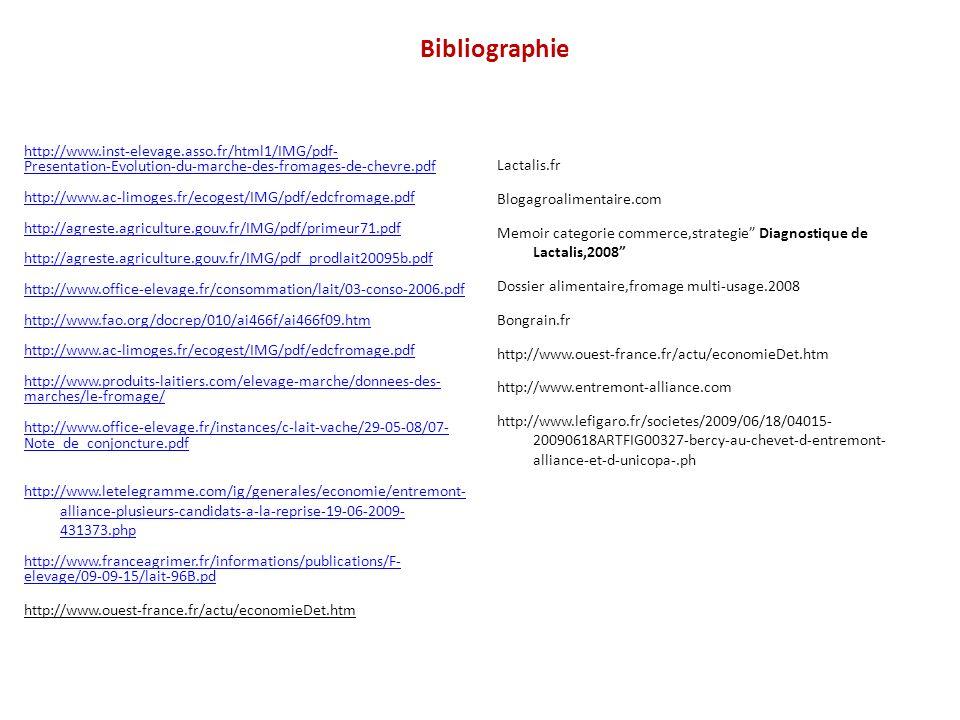http://www.inst-elevage.asso.fr/html1/IMG/pdf- Presentation-Evolution-du-marche-des-fromages-de-chevre.pdf http://www.ac-limoges.fr/ecogest/IMG/pdf/ed