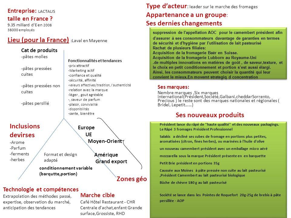 Entreprise: LACTALIS taille en France ? 9.35 milliard dE en 2008 38000 employés Ses marques: Nembre marques,Six marques international(Président,Sociét