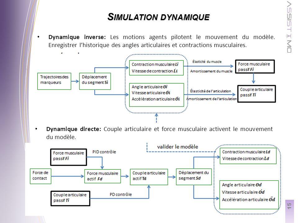 15 S IMULATION DYNAMIQUE Dynamique inverse: Les motions agents pilotent le mouvement du modèle.