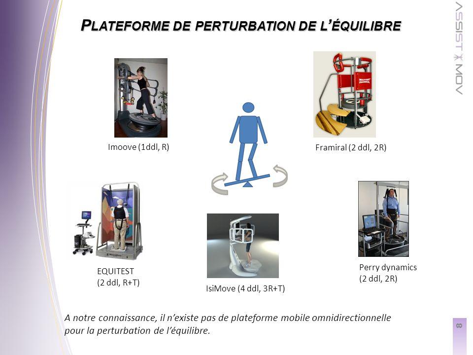 8 P LATEFORME DE PERTURBATION DE L ÉQUILIBRE EQUITEST (2 ddl, R+T) IsiMove (4 ddl, 3R+T) Imoove (1ddl, R) Framiral (2 ddl, 2R) Perry dynamics (2 ddl, 2R) A notre connaissance, il nexiste pas de plateforme mobile omnidirectionnelle pour la perturbation de léquilibre.